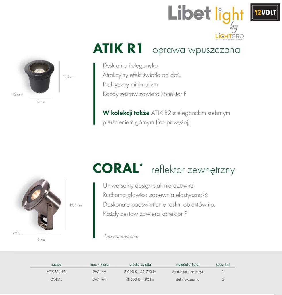 Libet Light Lampy Ogrodowe 12V