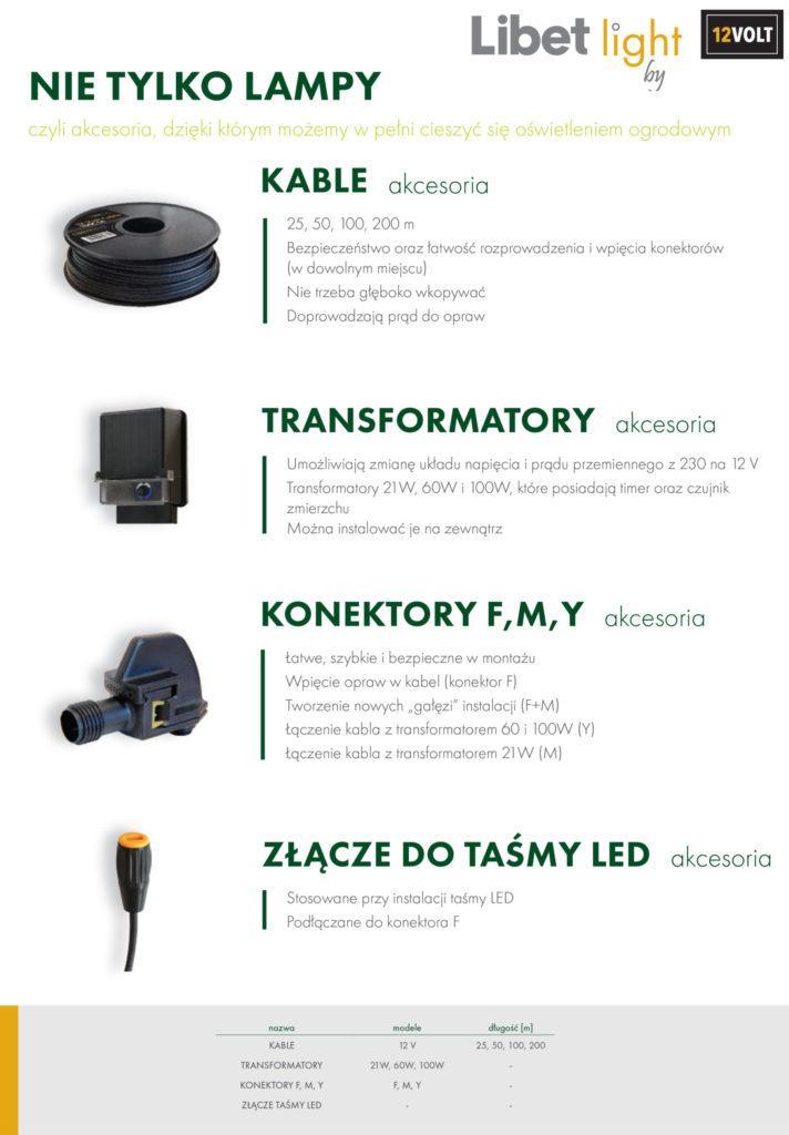 Libet Light transformator i akcesoria 12V